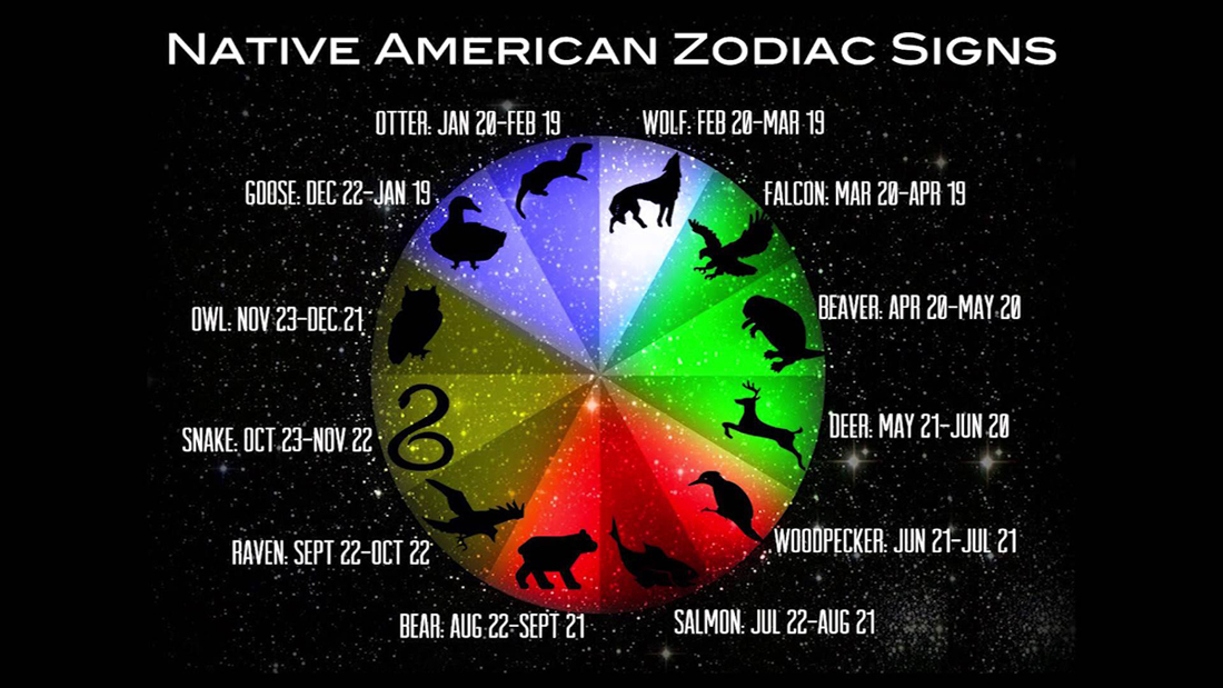 The Native American Zodiac Signs And What They Mean Which Animal