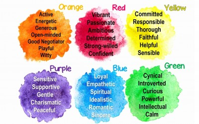 Quiz: What Is The Actual Color Of Your Personality? Find Out..