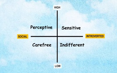 Quiz: How Empathetic Are You? Where Do You Fall On The Spectrum?