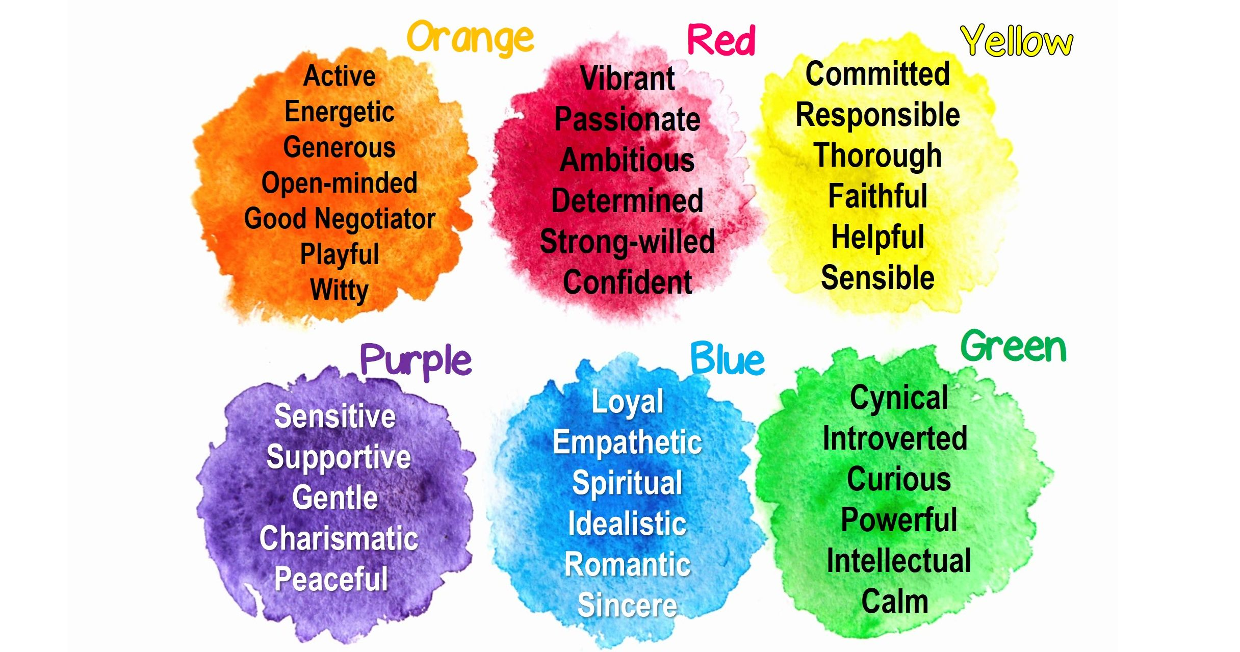 Aura color personality test