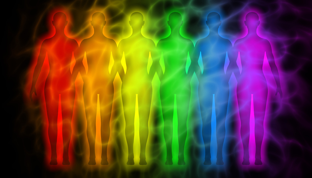 How to determine the color of your aura