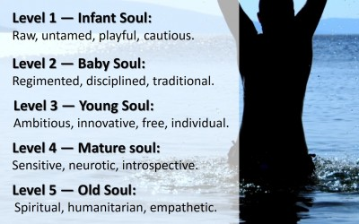 What Maturity Level Is Your Soul?