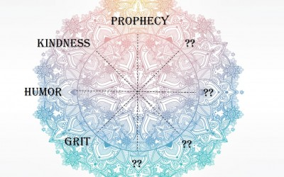 Based On The Spirituality Wheel, What Is Your Most Dominant Personality Trait? Take The Quiz Below and Find Out.