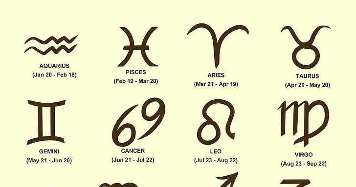 Quiz What Is Your True Zodiac Sign Take The Quiz Below And Find Out