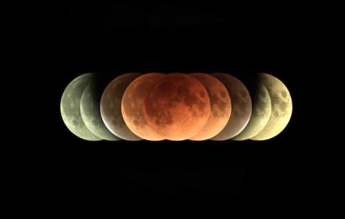 Rare Lunar Eclipse During Capricorn: Prepare For a Huge