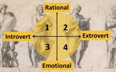 You Can Only Be One Of These Four Personality Types. Which One Are You?