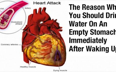 This Is What Happens To Your Body When You Drink Water In The A.M. On An Empty Stomach For 1 Month!