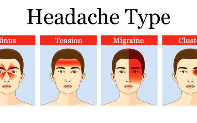 The Type Of Headache You Get Can Reveal A Lot About The Health Of Your Body. THIS Is What They Mean!